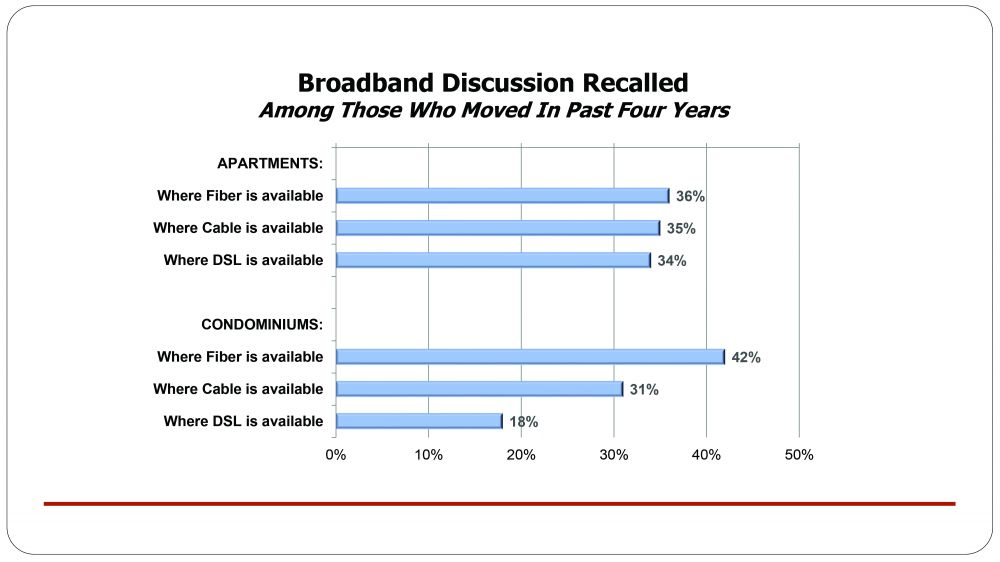 Broadband Discussion Recalled