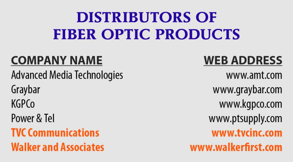 DISTRIBUTORS OF FIBER OPTIC PRODUCTS