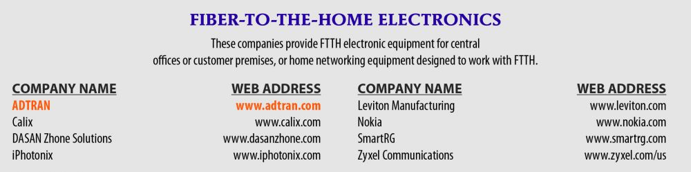 FIBER-TO-THE-HOME ELECTRONICS