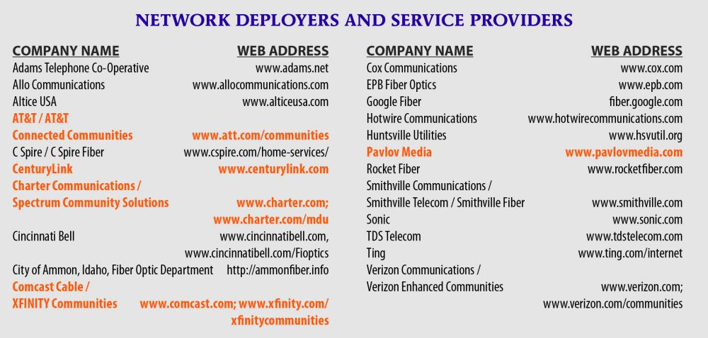 NETWORK DEPLOYERS AND SERVICE PROVIDERS