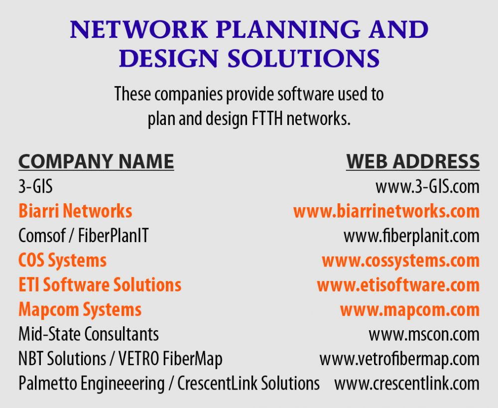 NETWORK PLANNING AND DESIGN SOLUTIONS
